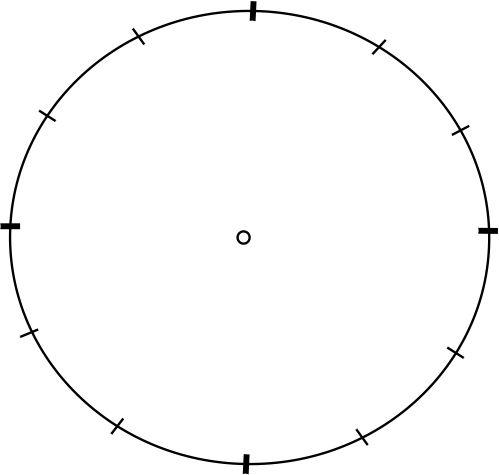 Ciferník hodin